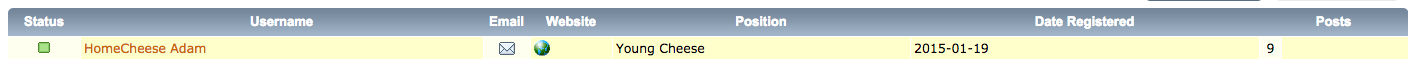 result of member search on cheese forum