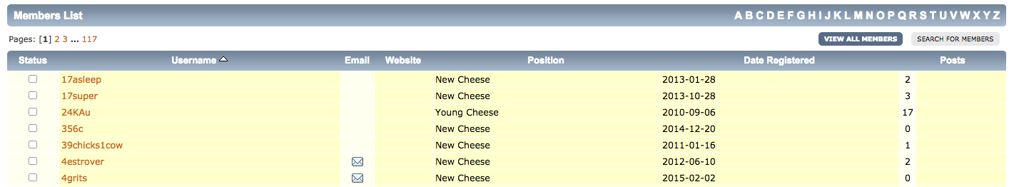 top of cheese forum members list